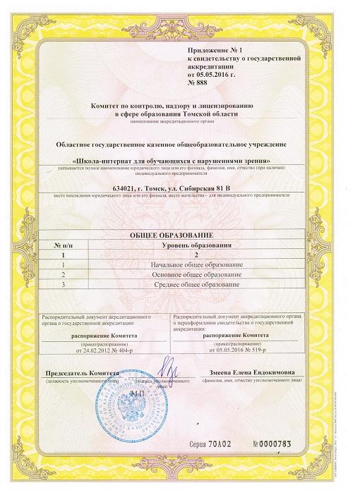 Свидетельство государственной аккредитации (приложение)